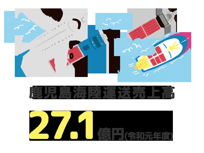 鹿児島海陸運送売上高:27.1億円(令和元年度)
